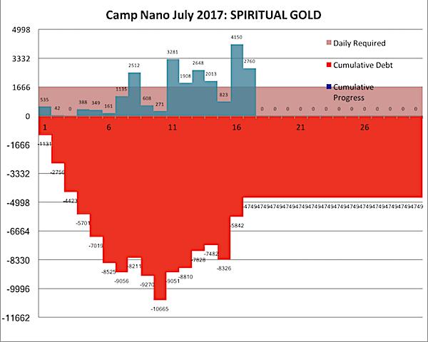 Camp Nano 2017-07-17-b.png